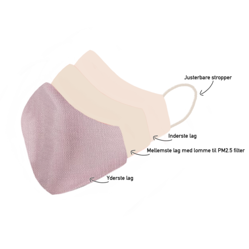 Stofmundbind i rosa
